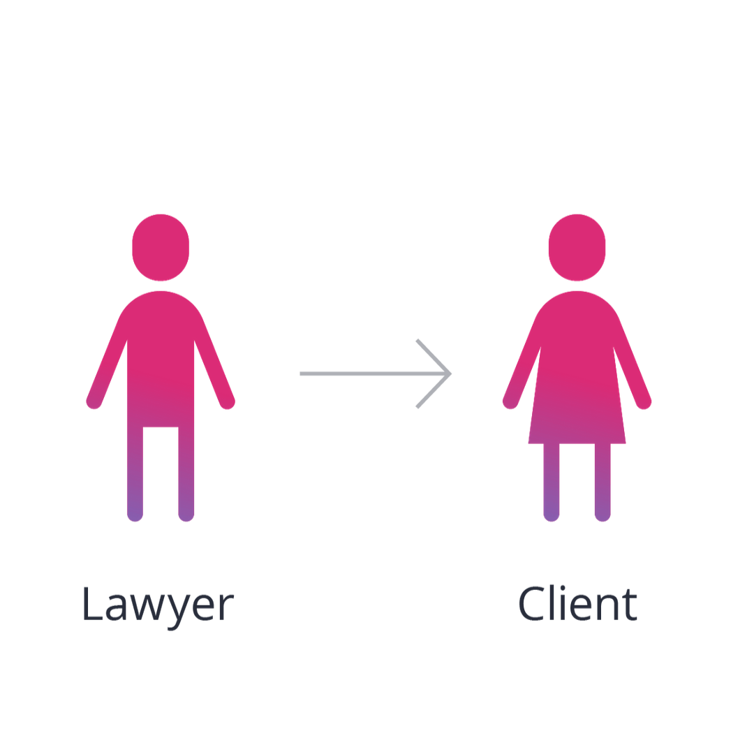 The future of how legal work gets done Lawyer Client interaction