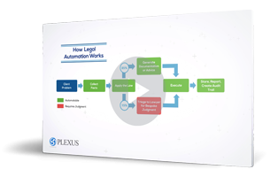 Video how legal automation works